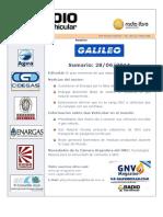 Radio File 143 Noticias GNV
