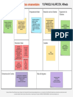 Copia de Business Model Canvas
