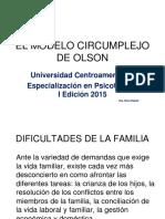 Modelo Olson y El Sistema Familiar