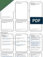 Análisis Funcional Con Planeacion de Intervencion