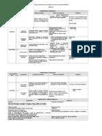Evaluacion de Desempeño 2016 (1) Ayarid