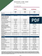 Seguro de Auto KIA RIO 1.2 2016 0 KM SeguroSimple.com Cotizacion181217 (1)