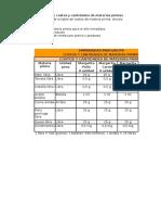 348800054-15-Costos-Empanadas-Margarita-xls.pdf