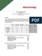 Poll MFAlliance