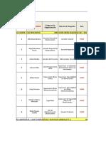 Presentación Doc Requerimientos, Matriz Traz Con Sugerencias Raul
