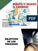 ADMINISTRACIOND E LA PRODUCCION