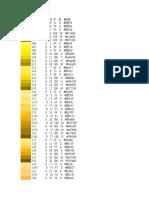 Conversao Pantone CMYK RGB