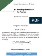 3-Diagrama de rede pelo Métodos das flechas.pptx