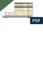 Copy of Budget Tool