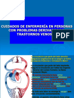 Afecciones Vasculares