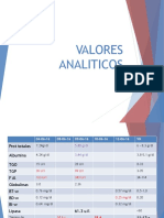 Valores Analiticos Pancreatitis