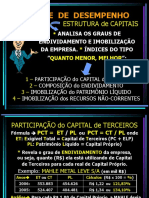 analise de demonstracoes financeiras