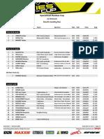 Results Seeding Run Specialized RDC #2 Steinach 2017