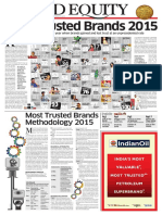 ET Brand Equity.pdf