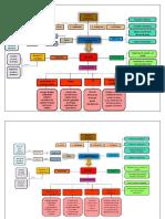 mapa en word.docx
