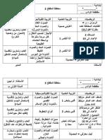 مخططات_المقاطع_الثمانية