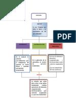 practia 1.2.pdf