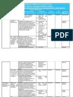 Cronograma de Actividades Fase II.