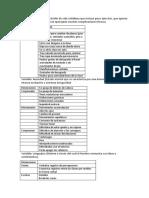 TABLA CON CARACTERISTICAS2017 PARA TESINA Definicion de Variables, Dimension, Valor y Observables