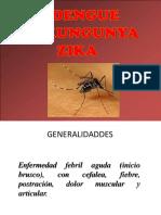 Dengue Chiku Zika