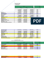 modelo de analisis financiero