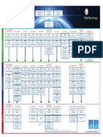 Track de Certificaciones Cisco Junio 2015