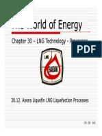 30L - Axens Liquefin LNG Liquefaction Processes