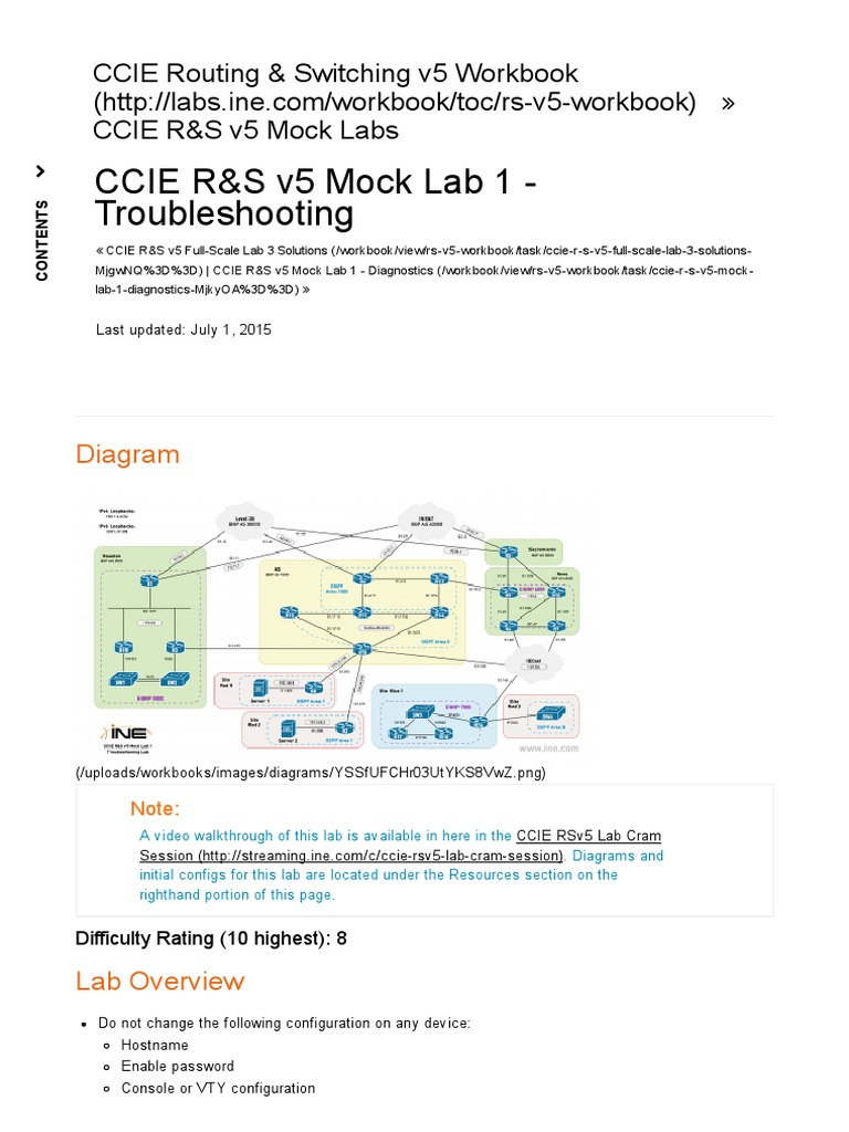 Workbooks ccie workbook : Ine's Ccie Rs V5 Hardware europe map hungary business ...