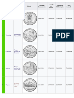 Monedas de 25 Ctvos - Parques