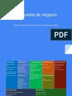 Modelo Canvas Organizacion Industrial-1