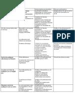 Nouveau Document Microsoft Word.pdf