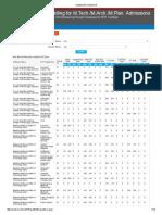 CCMT 2016 NSR.pdf