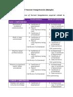2.validating trainees.docx