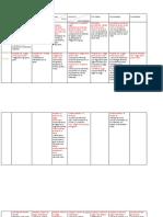 Planificacion Anual 2017