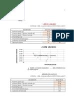 granulometria suelos.xlsx