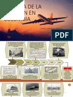 Unidad 6 Historia de La Aviación - Daniel Múnera Arango