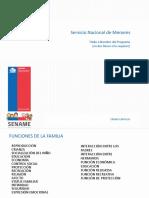 E FUNCIONES Y Disciplina- Axel