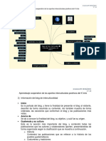 Proyecto Blog_Puntos 1 y 2
