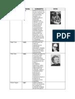 cuadro autores evolucion del curriculo buenisimo.docx