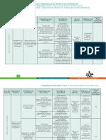 Planeación Pedagógica Del Proyecto de Formación