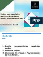 Modelo Macroeconómico Clásico y Keynesiano