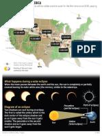 Eclipse over North America