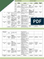 Plan 4to Grado - Bloque 5 Dosificación