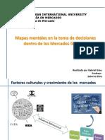 Mapas Mentales Mercados Globales