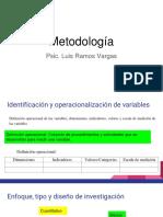 Metodología Para Seminario I