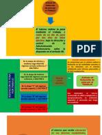 Presentación1.Pptx Ejecucion Penal