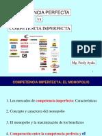 SEM 10 Mercados Competencia Perfecta e Imperfecta MONOPOLIO Mg F Ayala