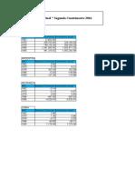 Trabajo Final Unidad 4 Estructura Economica MyA Excel, Analisis y Graficos. (2)