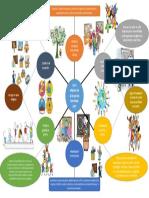 los 6 objetivos de la Educación Para Todos (EPT)