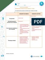 Articles-32384 Recurso Pauta PDF